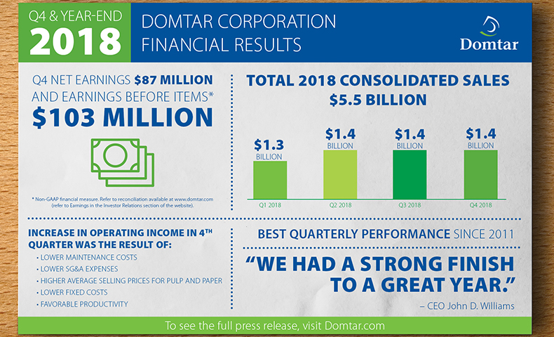 Q4 and Fiscal Year 2018 financial report