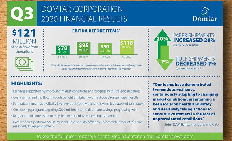 Q3 2020 Financial Report